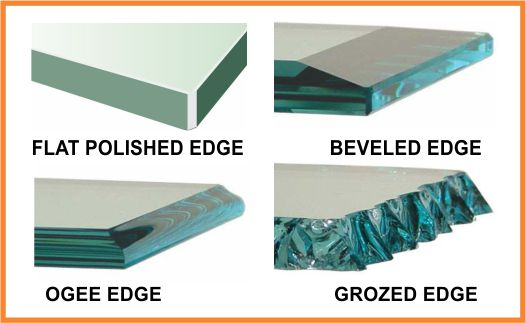 Edge types of glass showing polished, Ogee, beveled and grozed edges