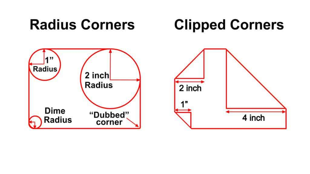 corners diagram radius or clipped