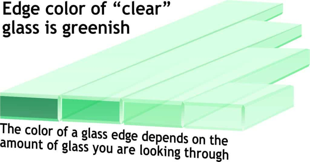 edge color of glass