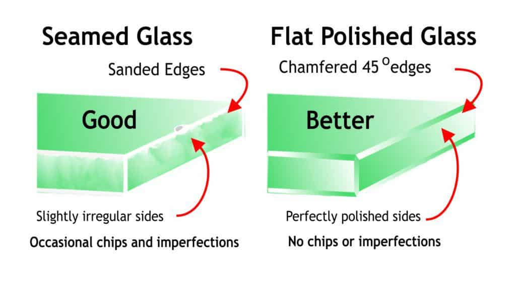 glass edgework seamed or polished