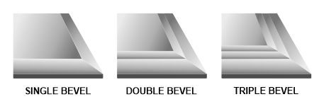 Single double and triple bevels