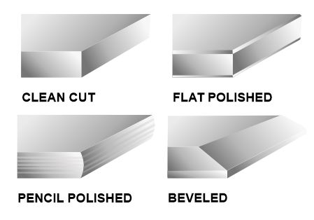 Available edges for mirrors