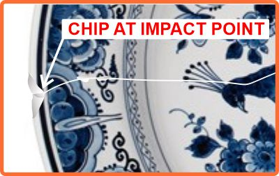 Chip at impact point in china plate