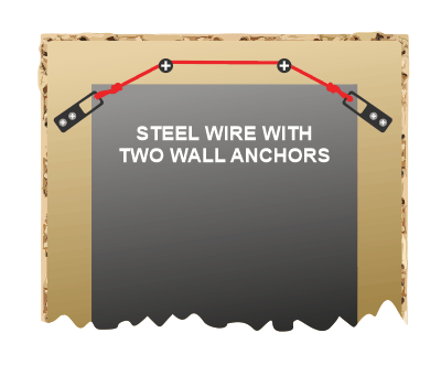 Heavy mirror hanging method with steel wire and two wall anchors
