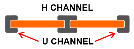 H & U-shaped came or channel