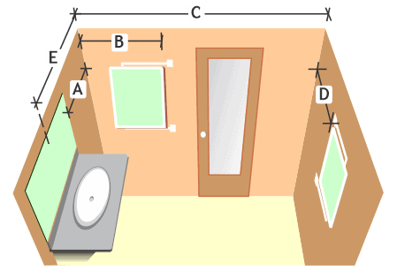 Layout of swing mirrors