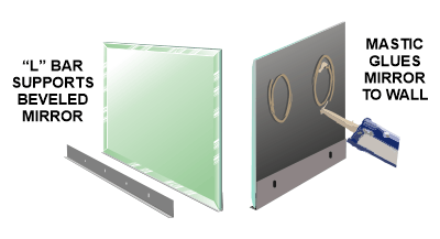 L-Bar to support beveled mirror