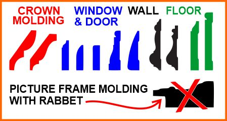 Molding profiles for in-situ mirror framing