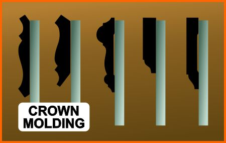Crown molding must overlap the mirror